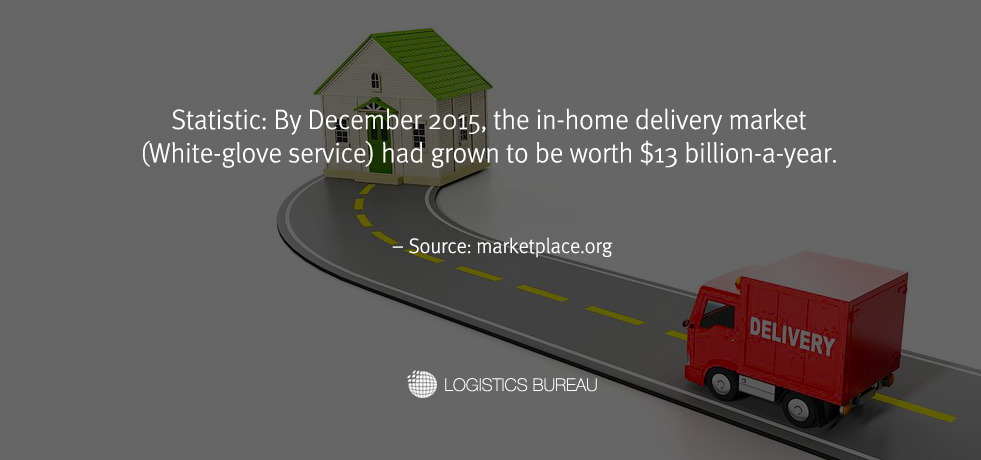 Statistics in-home delivery